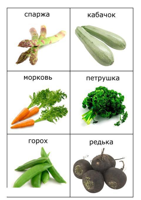 Карточки овощи Карточки овощи. Карточки для школьников про овощи. Карточки домана овощи
