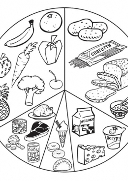 Раскраски на тему здоровая пища . Раскраски на тему еда .      Разукрашки на тему еда , здоровая пища . Раскраски для взрослых и детей ,на которых изображена здоровая пища . Раскраски на тему здоровая пища