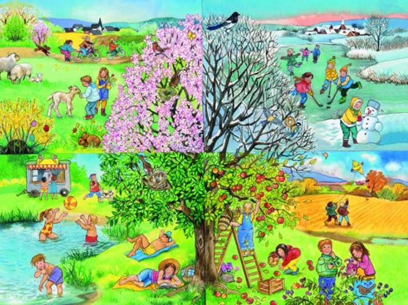 Времена года Времена года. Картинки для детей про времена года, картинки про сезоны года, картинки зима, картинки осень, картинки лето, картинки весна