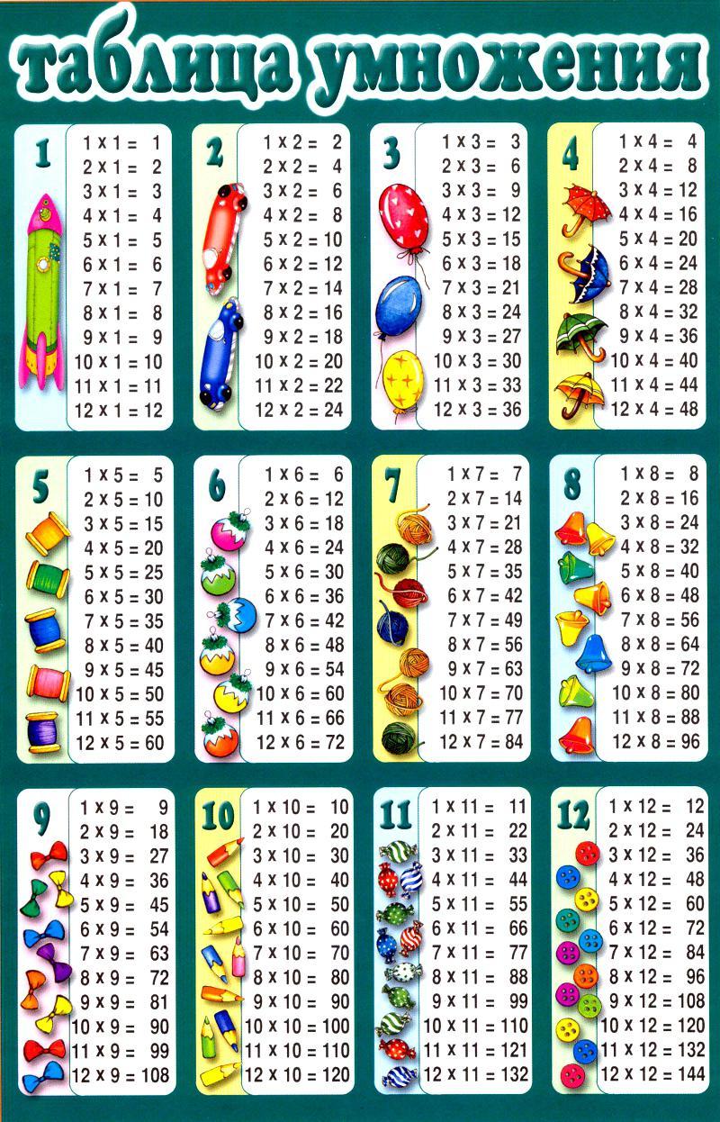 Математика Материалы и пособия по математики для самых маленьких и для школьников