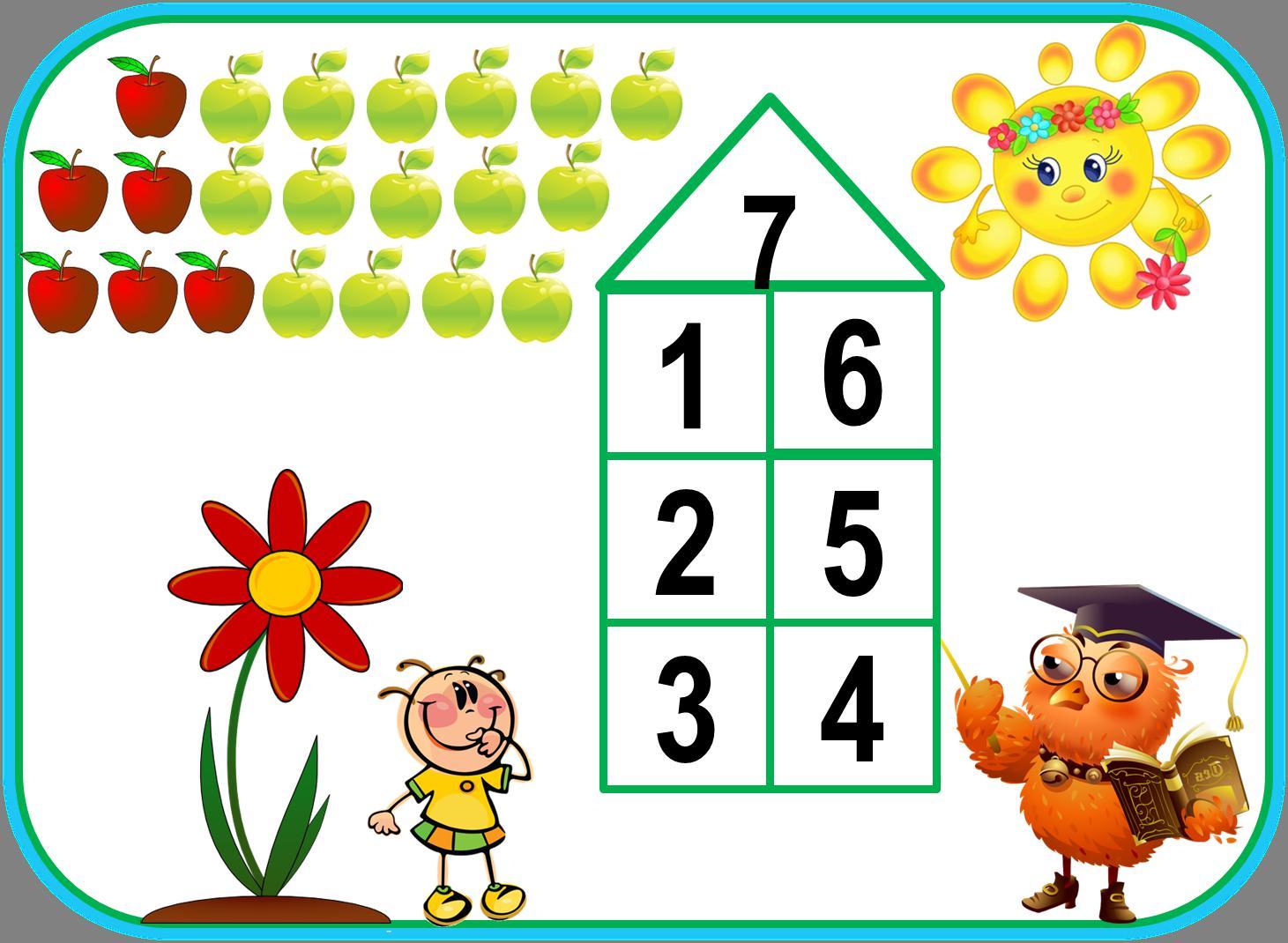 Состав числа Состав числа. Красивые пособия на уроки математики по теме состав числа. Пособия для школьников