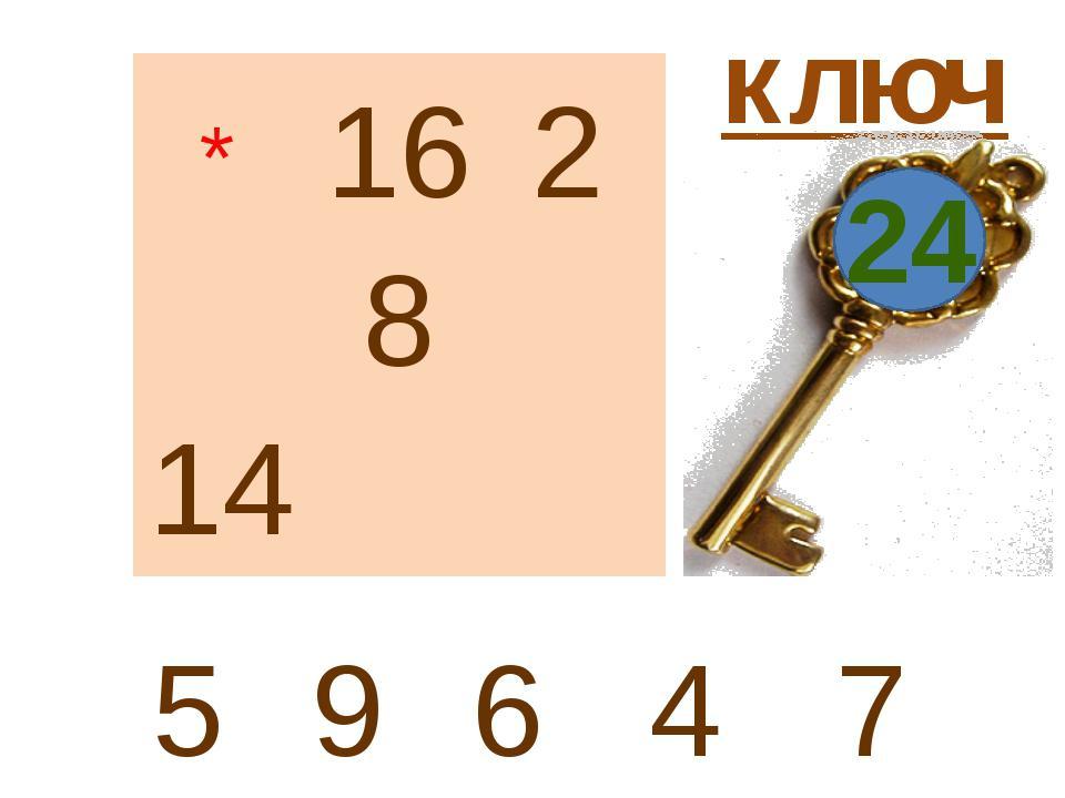 Задания на олимпиады Математические задания на олимпиады на красивых карточках