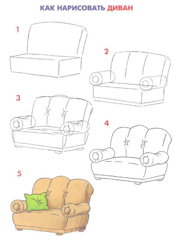 Рисуем мебель Как нарисовать предметы мебели, как нарисовать диван, кресло, шкаф и т.д.